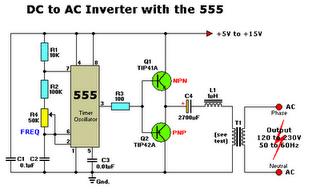 dc to ac inverter manzelektro