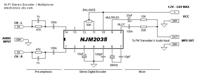 NJM2035 - HI-FI Stereo Encoder -Multiplexer