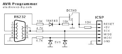 AVR In-Circuit Serial Programmer