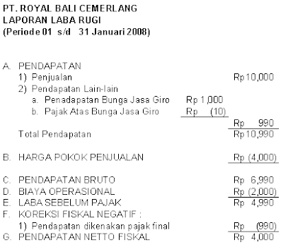 Accounting Finance Taxation Biaya Bank Pendapatan Bunga Bank Pajak Atas Bunga