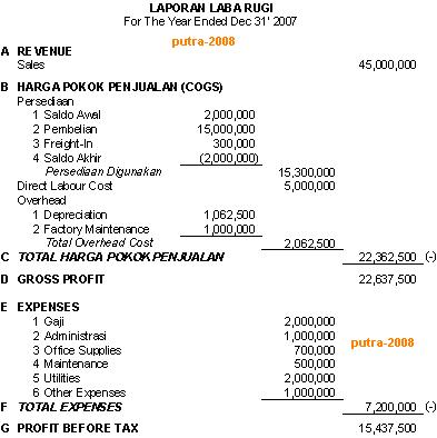 ACCOUNTING, FINANCE & TAXATION: PROSEDUR DAN JURNAL TUTUP BUKU
