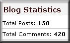 Statistics Widget For Blogger