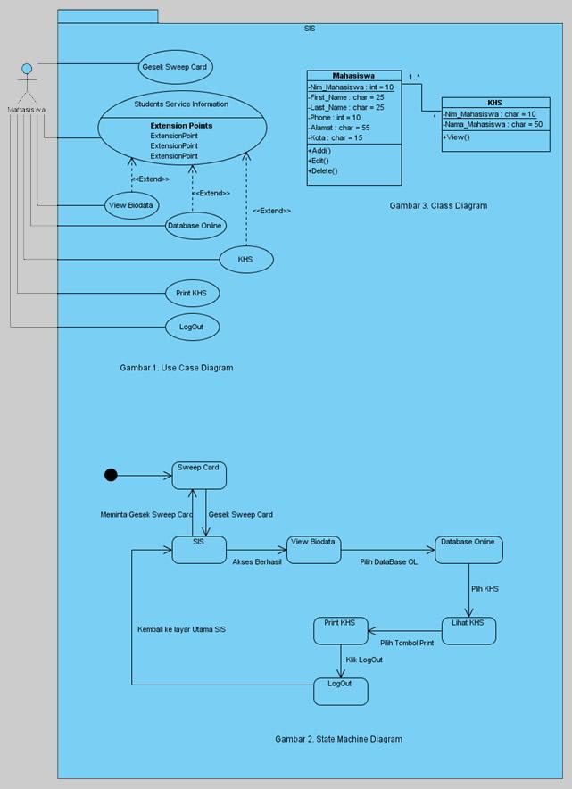 Niarwebsite package diagram sis khs ccuart Gallery