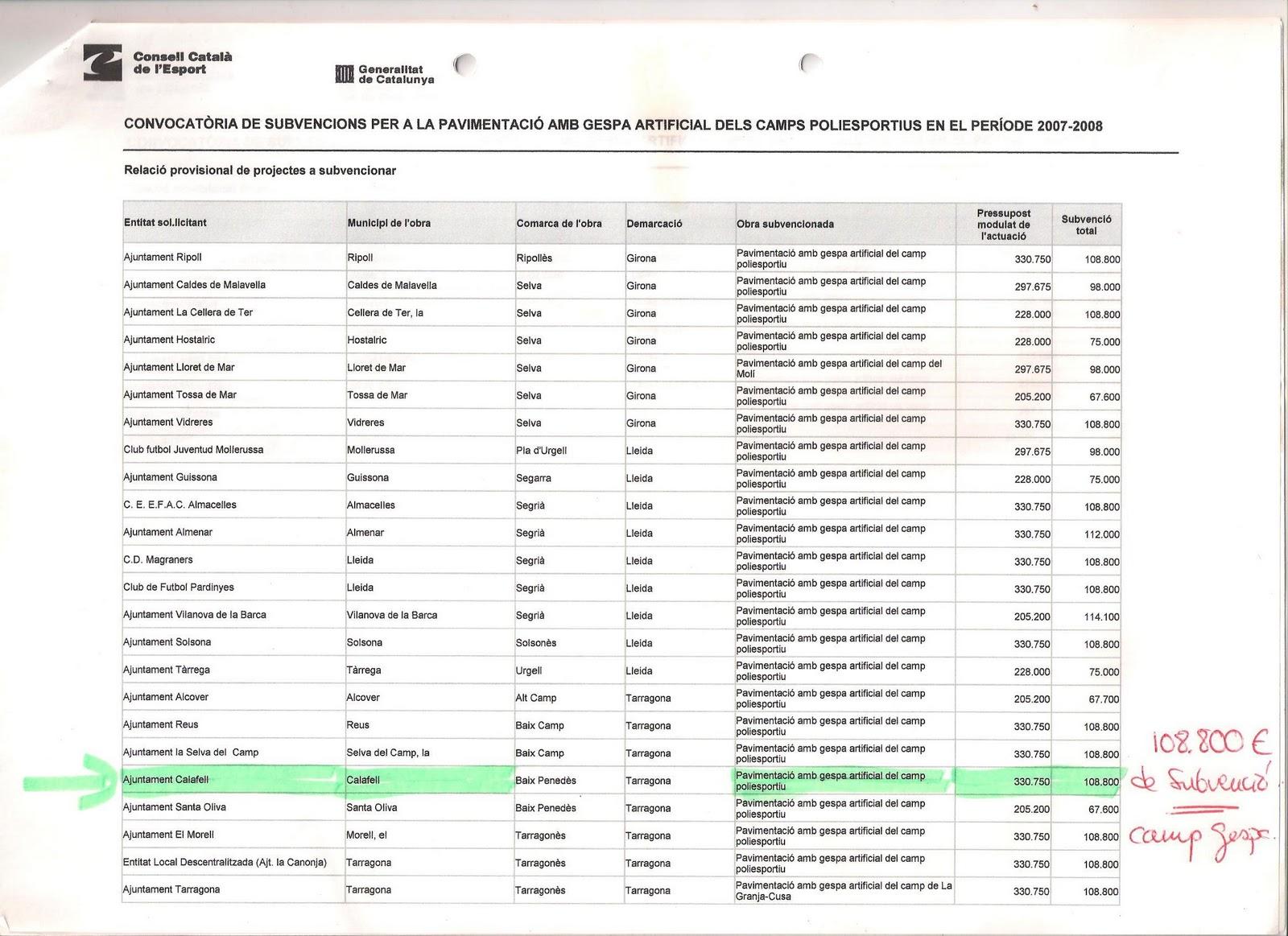 Calafell informaci ciutadana 1 08 10 1 09 10 - Material para bares ...