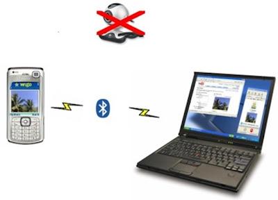 ... 'vigo') is acronym for Webcam wherever I go. With WWIGO, a camera phone ...