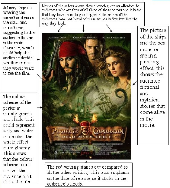 analysis of the pirates of the caribbean the Overall, the opening scene to the pirates of the caribbean both conforms and subverts to the stereotypical action adventure conventions the lack of action is a key part to the genre which is missing so would make it difficult for a young audience to establish the genre.
