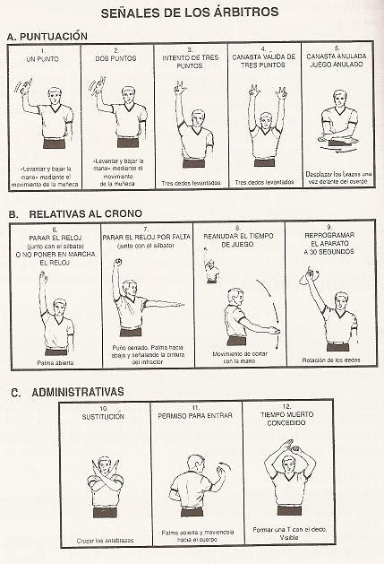 El Rincón del Ba-lon-ces-to: Señales de los árbitros