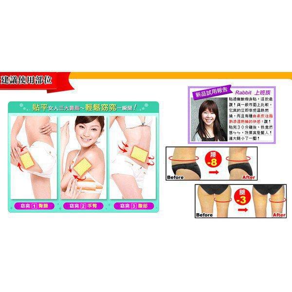 Modhiezt Shop: LEPTIN - Slimming & Detox Patch