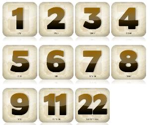 Numerology meanings 11 image 1