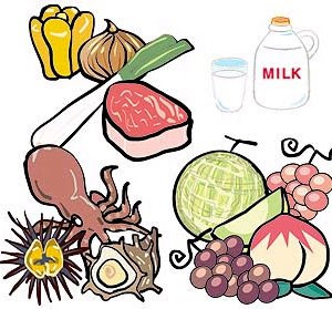 A Mmi Makanan Yang Sehat Untuk Anak Sma