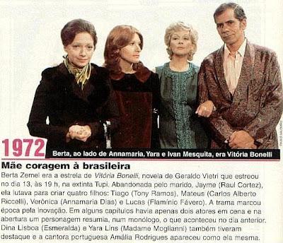 Matéria da Revista Contigo lembrou da novela Vitoria Bonelli da TV Tupi - Scaneado por Sweetlemon para o Memória da TV - Fonte: Internet