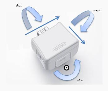 gyro1 iPhone 4: o que muda nos games?