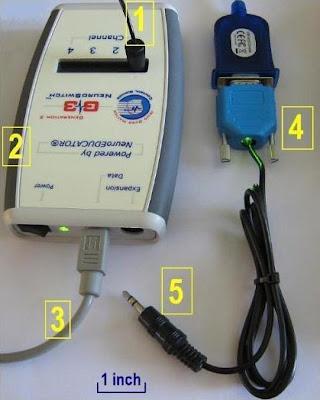 Control Bionics - NeuroSwitch.