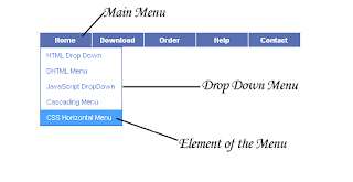 Customize Drop down menu, A simple Drop Down Menu For Blogger