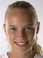 Hot Danish Tennis Player Caroline Wozniacki