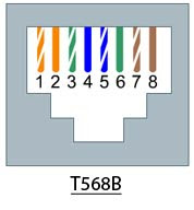 color codes for terminating utp cat5e 4 pairs ~ usa networking, Wiring diagram