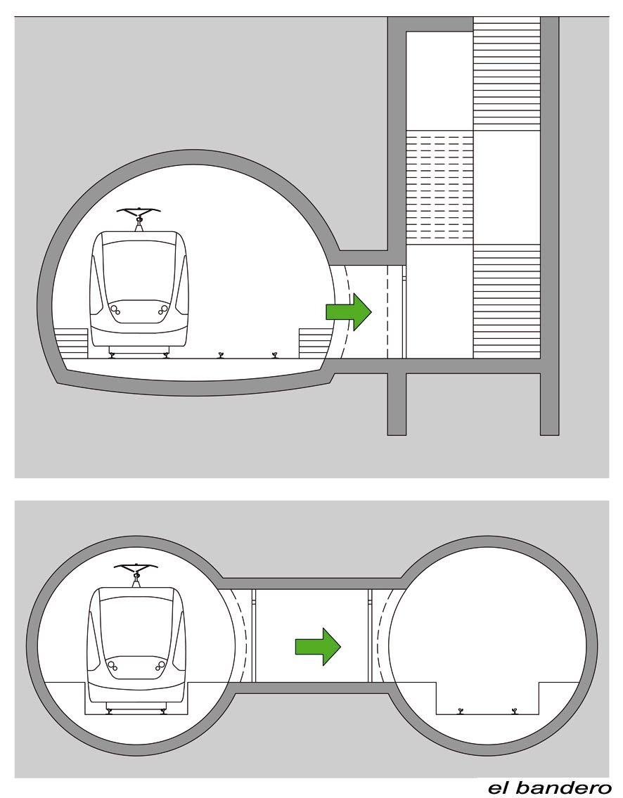 Figura 3. Tipos de salida de emergencia en funciu00f3n del tipo de tu00fanel ...
