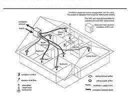 home ventilation system design. self building airtight design