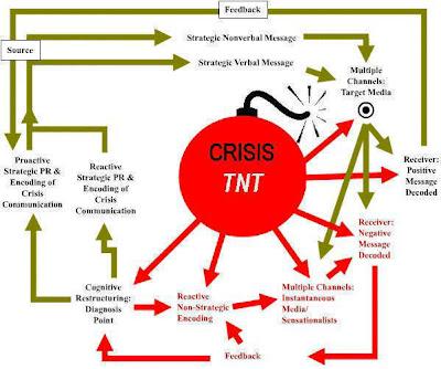 crisis communication plan example