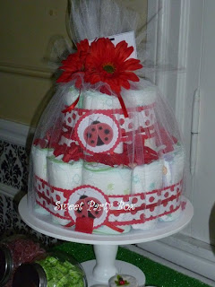 San Antonio Baby Shower Venues http://sweetpartybox.blogspot.com/2010 ...
