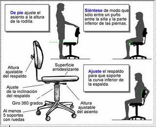 Postura pc la silla for Sillas para una buena postura