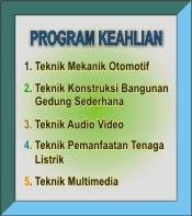 Program Keahlian