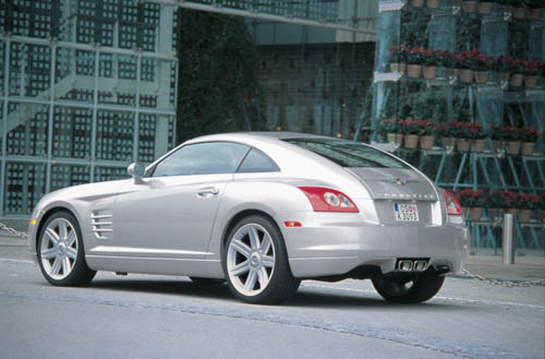 Chrysler Crossfire Car Wallpaper Back