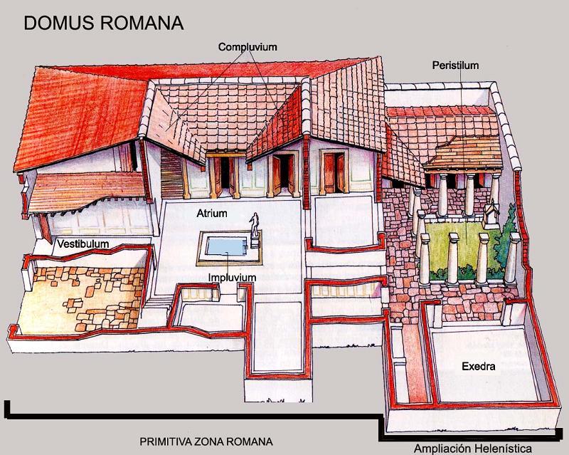 Las casas romanas antiguas ana vazquez hoys Como eran las casas griegas