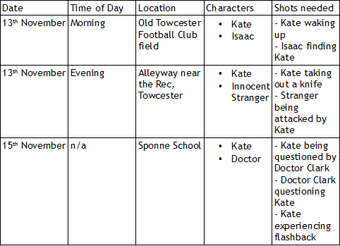 Shooting Schedule, Location Photos & Potential Filming ...