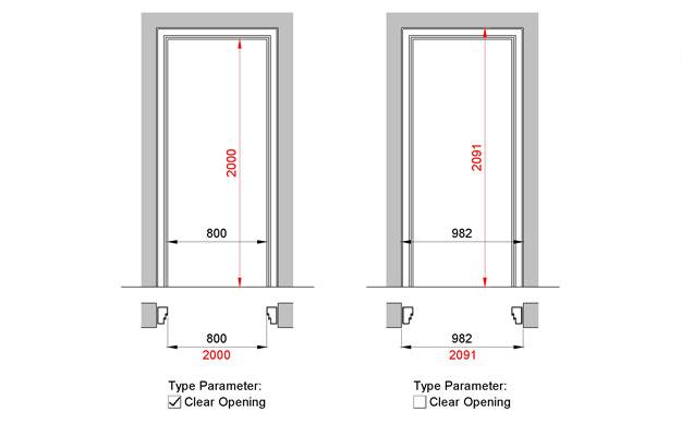 Images of Rough Opening For Elevator Door - Losro.com  sc 1 st  eumolp.us & Outstanding Rough Opening Door Height Photos - Best inspiration home ...