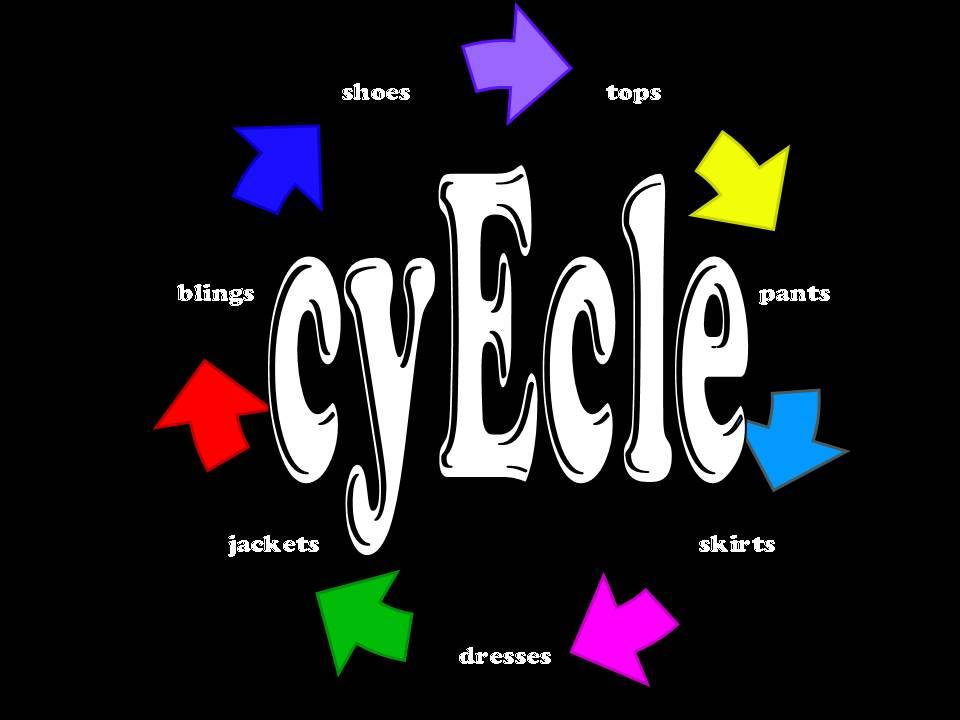 cyecle