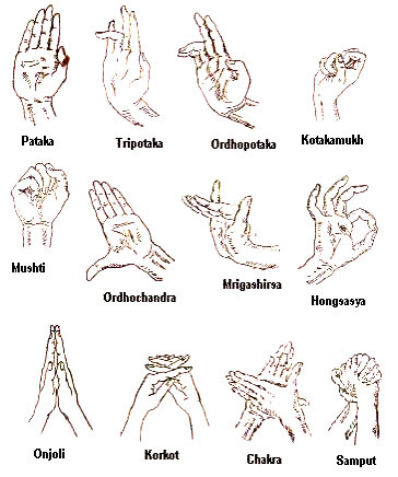 Eight Hands For Kali - Mount Meru