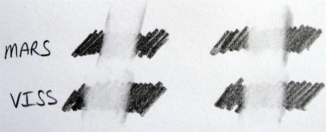 5B pencil test