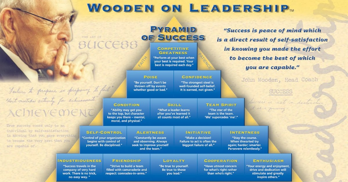 an examination of john woodens pyramid of success But coach wooden wanted something unique to embody his own personal coaching philosophy related: success: what does it really mean while he was a student at purdue, coach had studied the great pyramid of giza.