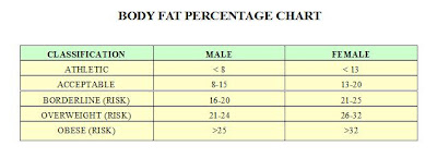 how to calculate weight loss percentage loss