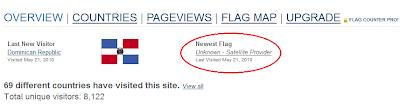 Imagen de una bandera desconocida