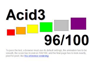 Imagen del the acid test con opera 10.61