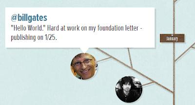 Imagen del saludo del primer tweet de Bill Gates