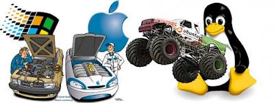 Imagen de si Linux,Windows y Mac fueran autos
