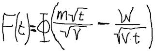 formula scribbled Birnbaum-Saunders CDF distribution