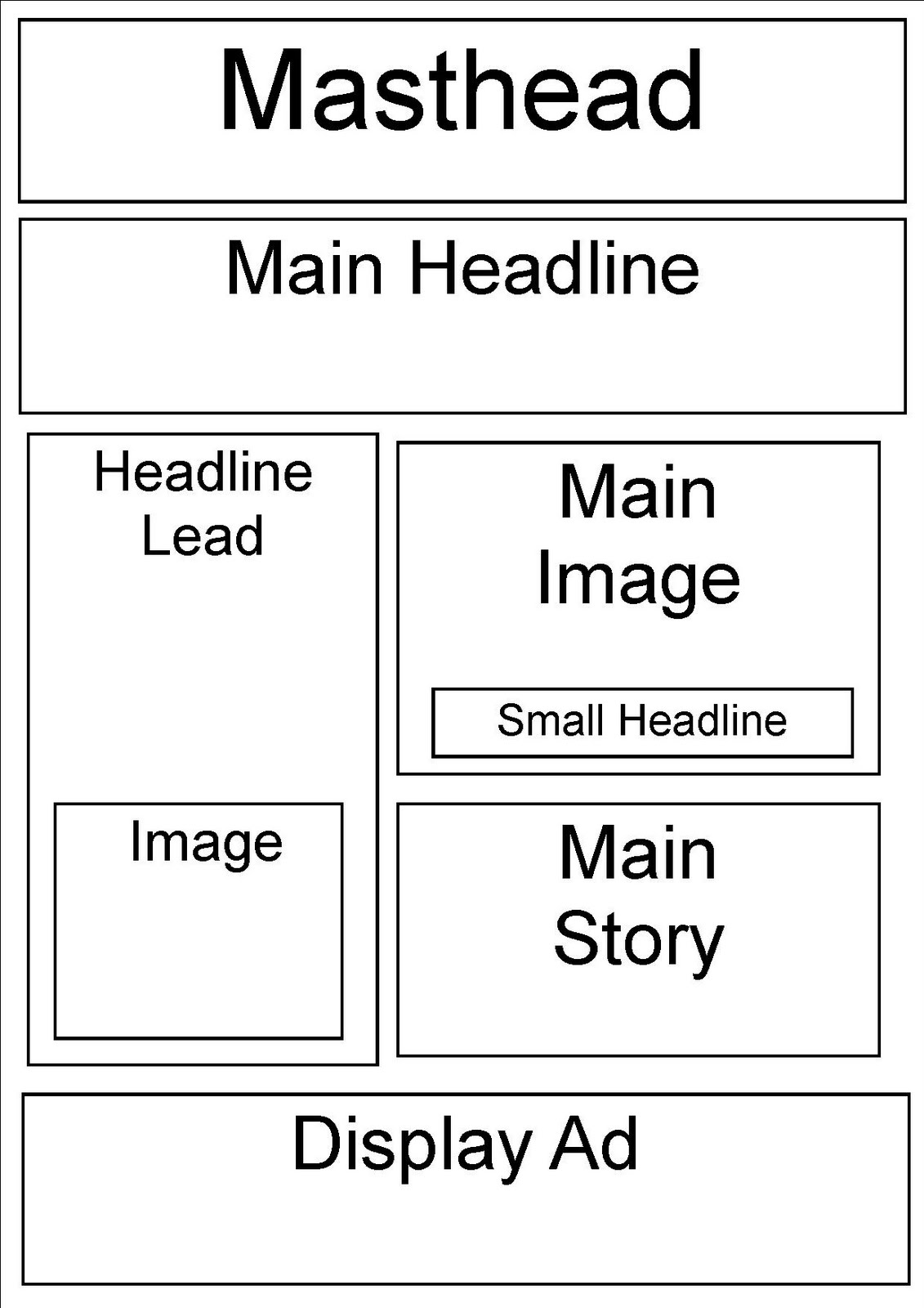 Newspaper Cover Page Template Zrom