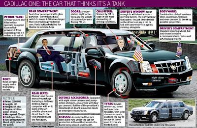 Kecanggihan Mobil Presiden Presiden Barack Obama
