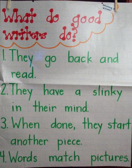 Anchor Charts in Kindergarten http://larremoreteachertips.blogspot.com/2010/09/writers-workshop-anchor-charts.html