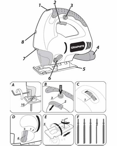 Как устроен электролобзик?
