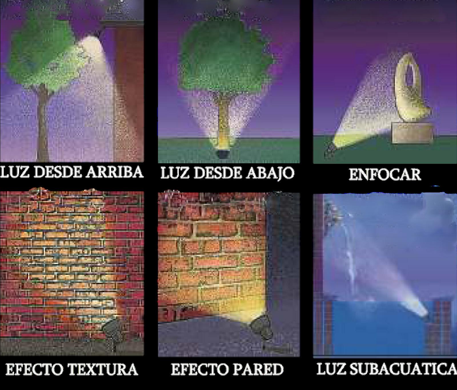 Iluminaci n de exteriores y jardines - Iluminacion para jardines ...