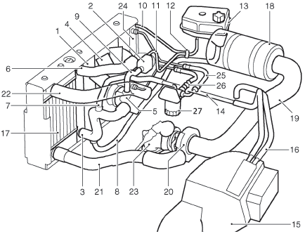 Kia Sorento 2004 Fuel Pump Wiring Diagram likewise Chevy S10 2 Thermostat Location together with Chevrolet 2011 Hhr Engine Diagram likewise Honda Accord88 Radiator Diagram And Schematics further Pontiac G6 Gt V6 Engine Diagram. on chevy equinox water pump location