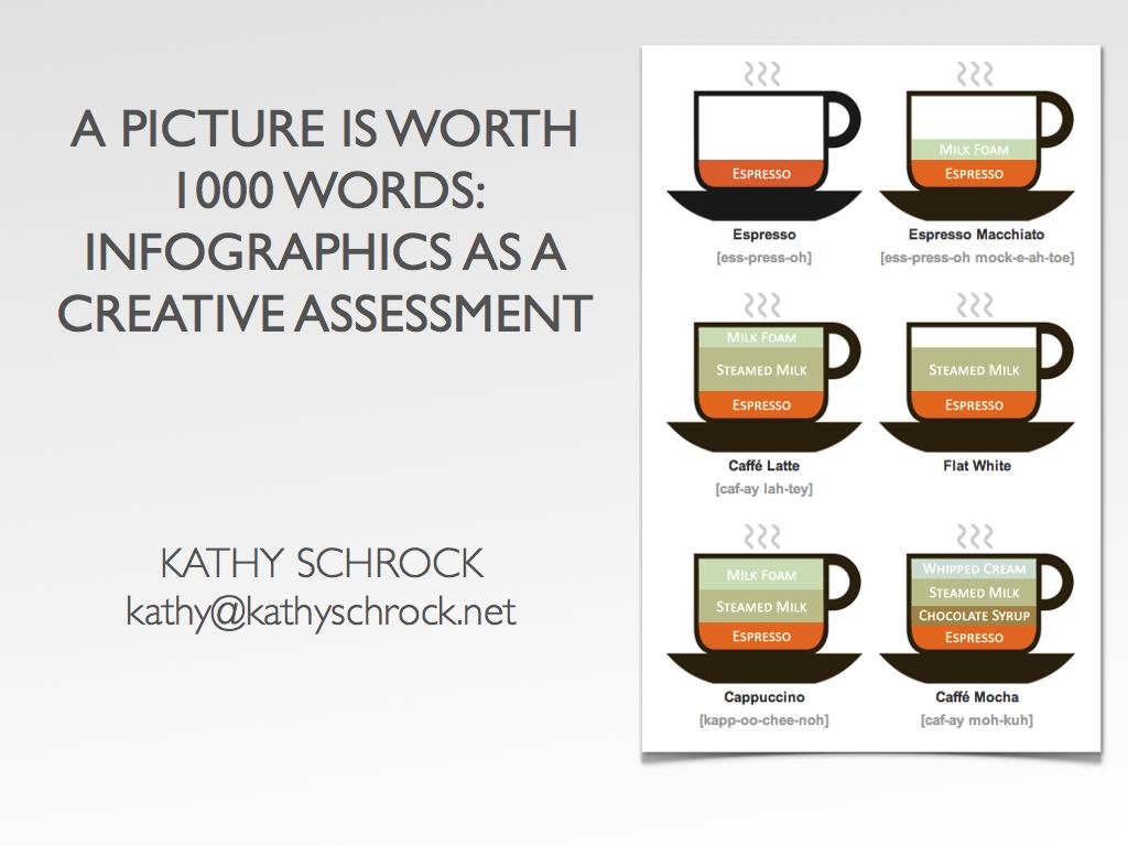 Kathy Schrock's Kaffeeklatsch: Tech Ramblings