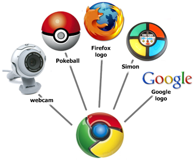 google chrome symbol. GOOGLE CHROME LOGO 666