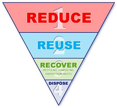 Scotts Harangue Reduce Reuse Recycle