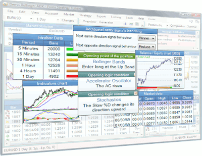 Free backtesting software forex